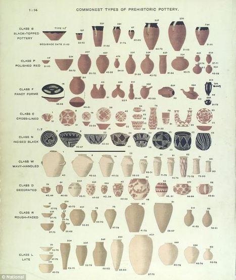 La civilización egipcia se formó mucho antes de lo que se pensaba | historian: people and cultures | Scoop.it