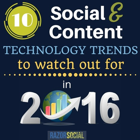 10 social and content technology trends in 2015 | Razorsocial | Scoop.it