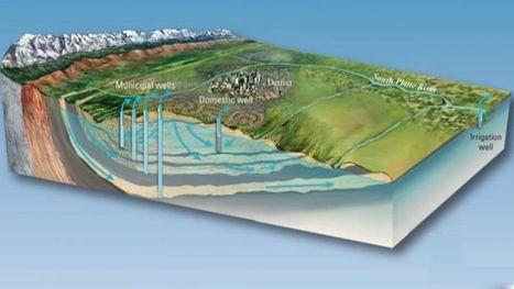 Drilling underground for room to store water | Fox News | Understanding Water | Scoop.it
