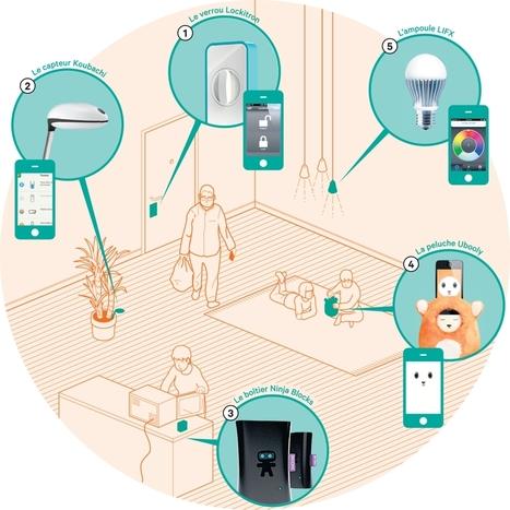 Les objets connectés envahissent la maison | Tous les capteurs | Scoop.it