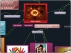 SONOTERAPIA - Mind Map | SONOTERAPIA | Scoop.it