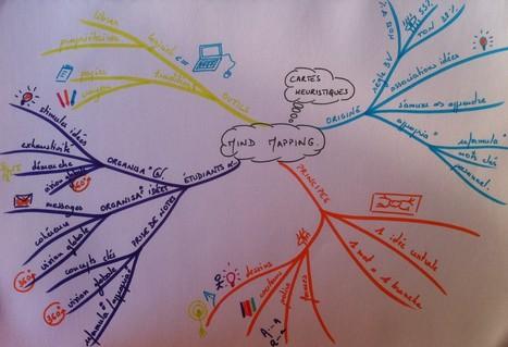 Le Mind Mapping ou la Prise de Notes dynamique | Art of Hosting | Scoop.it