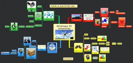 Mindmapping : visualisation 3D et mondes immersifs | Cura | Scoop.it