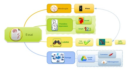 MindMaple: mindmapping multiplateforme, collaboratif et gratuit ! | formation 2.0 | Scoop.it