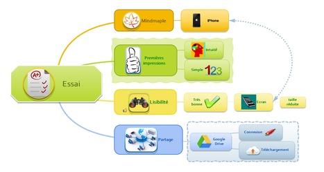 MindMaple: mindmapping multiplateforme, collaboratif et gratuit ! | Medic'All Maps | Scoop.it