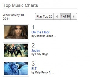 YouTube's Top 100 Chart for Music | DIY Musician | Music Evolution News... | Scoop.it
