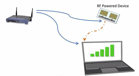 No-power Wi-Fi connectivity could fuel internet of things reality | leapmind | Scoop.it