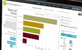 Unruly Launches Real-Time Analytics Dashboard for Social Video | Marketing Online Video | Scoop.it