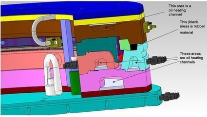 Finite Element Analysis Services | FEA Consulting Services, Analysis, Modeling | Scoop.it