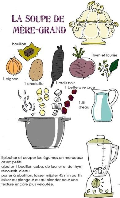 La soupe de Mère-Grand   Remue-méninges FLE   Scoop.it