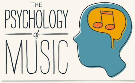 This Is Your Brain On Music [Infographic] | Musiikki | Scoop.it