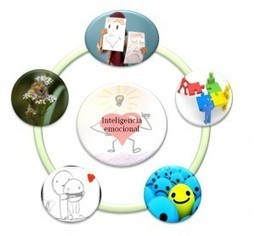 Taller de inteligencia emocional | espacioDespacio | Inteligencia emocional | Scoop.it