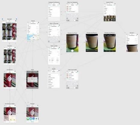 Concevoir une apps pour mobile | Le bloc-notes ; ergonomie & UX | L'experience utilisateur et l'ergonomie | Scoop.it