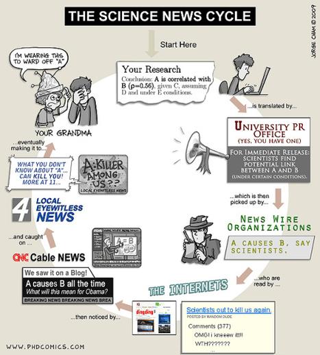 ¿Por qué es necesaria la divulgación científica? | Sonicando | Humor racional | Scoop.it