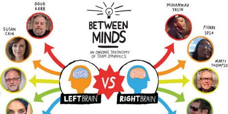Between Minds: Left Brain vs. Right Brain Thinkers | Visual Thinking 101 | Scoop.it