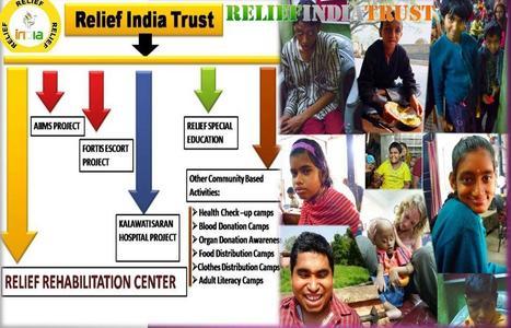 Various Relief Programs by Relief India Trust | Relief India Trust | Scoop.it