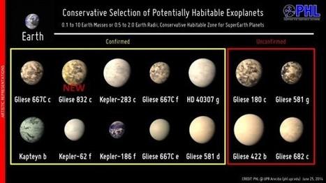 GJ 832 c, otra supertierra habitable | Astronomía | Eureka | Partido Popular, una visión crítica | Scoop.it