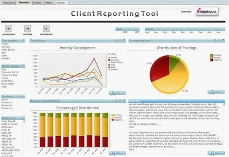 Social Media Monitoring in Deutschland » t3n News | Media Monitoring | Scoop.it
