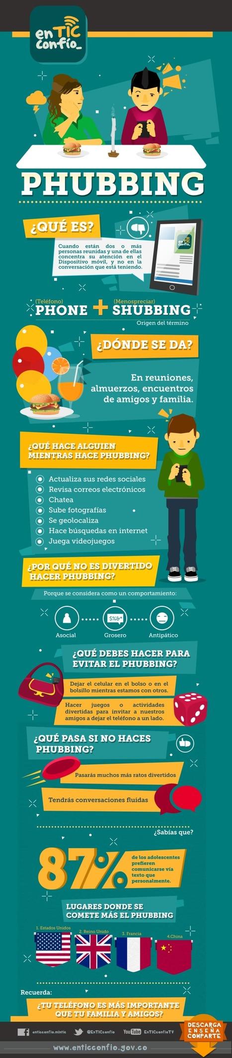¿Sabes que es el phubbing? #infografia #infographic   Redes sociales en educación 3.0   Scoop.it