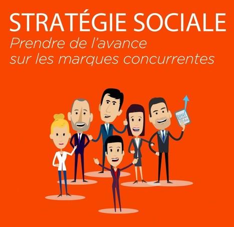 Infographie Stratégie sociale | Linkingbrand: Social Media | Scoop.it