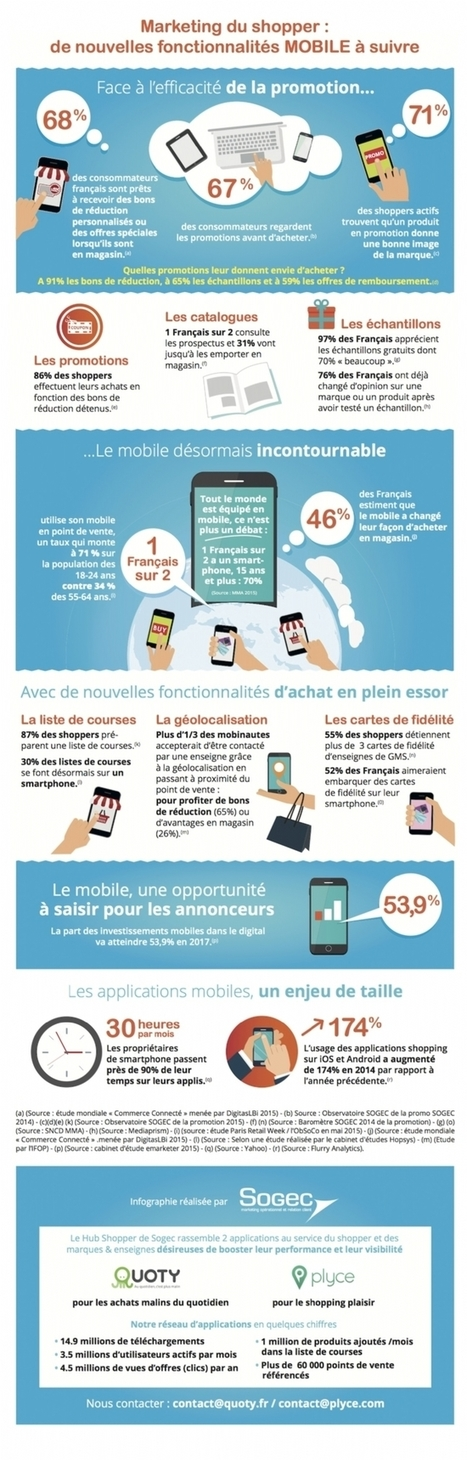 Marketing promotionnel et relationnel : le mobile s'impose - Mobile marketing | Personnalisation Marketing | Scoop.it