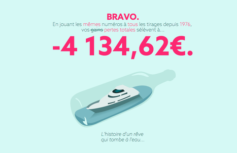 Chronoloto. Le site que la Française des Jeux va détester - Allweb2 - Les Outils du Web | Les outils du Web 2.0 | Scoop.it