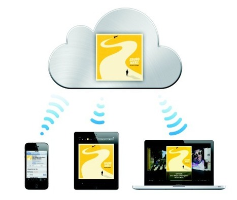 All your music – legal or not – in the iCloud for $25/year | MIDEMBlog | INTERNATIONAL Digital music Business | Scoop.it