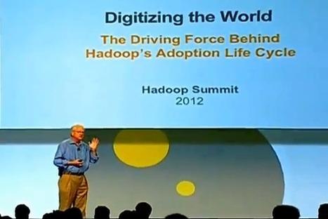 Using Machine/Sensor Data in Hadoop… Have we digitized the world?   Hadoop Ecosystem   Scoop.it