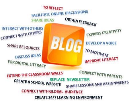 Le 10 identità del Blogger 2.0 | Curation, Copywriting and  ... surroundings | Scoop.it