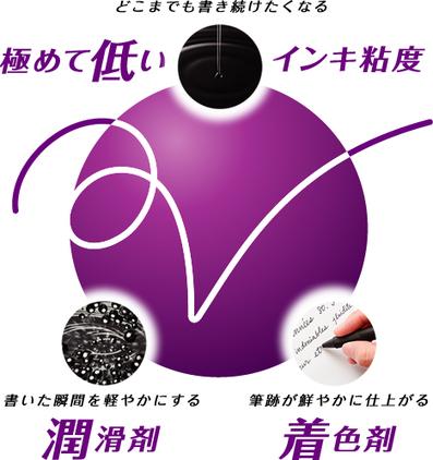 VICUÑA ビクーニャ 商品検索 ぺんてる株式会社   BUNBOGU Like!   Scoop.it