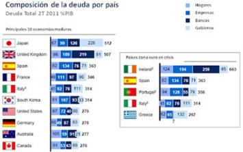 Im-Pulso: Los recortes del Gobierno del PP sólo tienen un objetivo ... | Partido Popular, una visión crítica | Scoop.it
