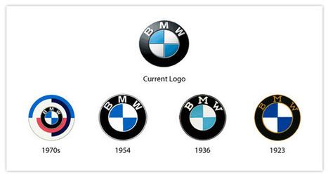 Successful Logo Redesigns Part I | Logo Design Blog | timms brand design | Scoop.it