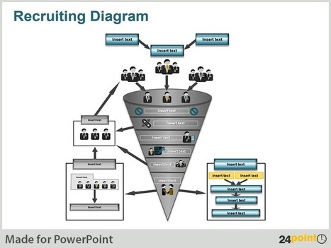 Plan your Recruitments with the Recruitment Process Diagram in PowerPoint - PowerPoint Presentation Design Services for Consultants and Corporates | PowerPoint Presentation Tools and Resources | Scoop.it