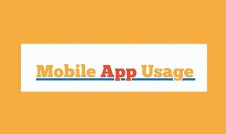 The Usage Of Mobile App - Infographic Online | 911branding | Scoop.it