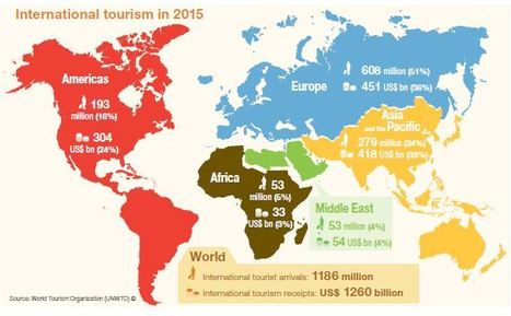 UNWTO's Tourism Highlights - 2016 Edition | My new topic | Scoop.it