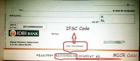 Details About Bank Ifsc Code Finder | Banking Services | Scoop.it
