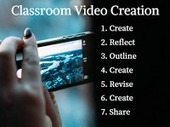 Seven Steps for Creating Videos In Your Classroom   21 Century Learning   Scoop.it