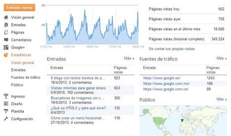 Las estadísticas de Blogger: guía para principiantes | Educacion, ecologia y TIC | Scoop.it
