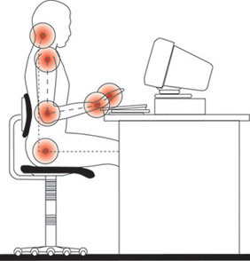 Guide to Setting Up an Ergonomic Computer Station | Interesting Scoops | Scoop.it