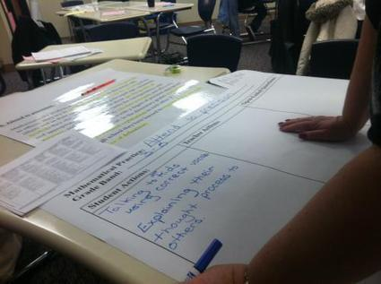 What Do the Common Core State Standards (CCSS) Look Like in the Math Classroom? | Michelle's Math | education | Scoop.it
