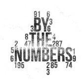 By the Numbers: Producing Indie Films | FilmSlateMagazine.com | Collaborative Film Making | Scoop.it