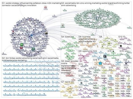Look Out Klout, These Twitter Influencer Maps Are Amazing | Personal Branding and Professional networks | Scoop.it
