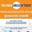 Infographie : Quelles données personnelles les consommateurs sont-ils prêts à partager ? | Communication - Marketing | Scoop.it