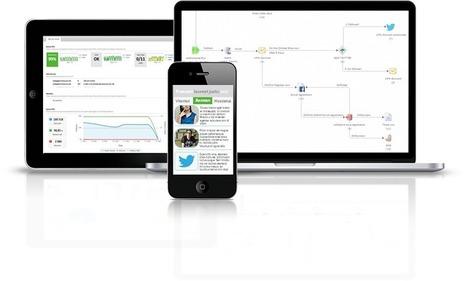 Marketing | Selligent | Marketing multicanal piloté par les données | Social Marketing | Scoop.it