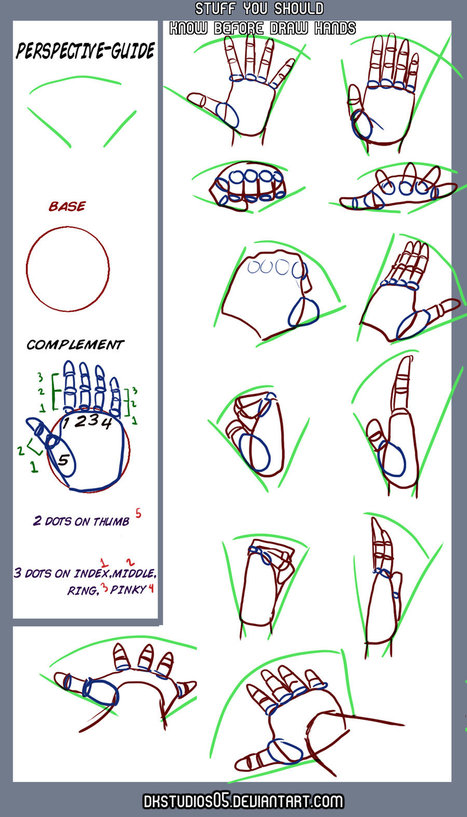 Perspective on Hands Tutorial | Best digital and non digital drawing and painting video tutorials | Scoop.it