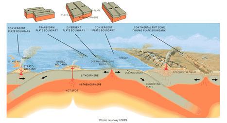 "HowStuffWorks ""Science"" | Dynamic Earth | Scoop.it"