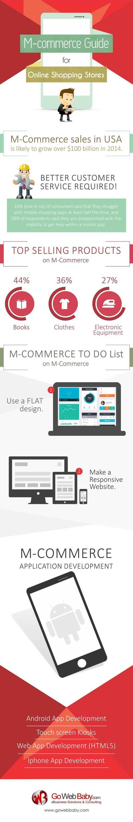 M-commerce guide for online shopping stores | eCommerce Web Design | Scoop.it