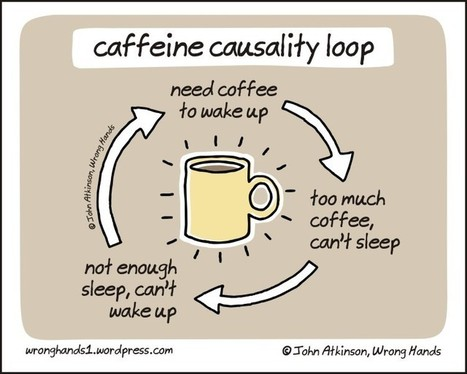 caffeine causality loop | Choice | Scoop.it