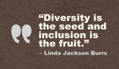Understanding Inclusion by Exploring Exclusion | GIVE Leadership Institute | Scoop.it