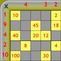 Multiplication Puzzle | Content Area: Multiplicaton | Scoop.it